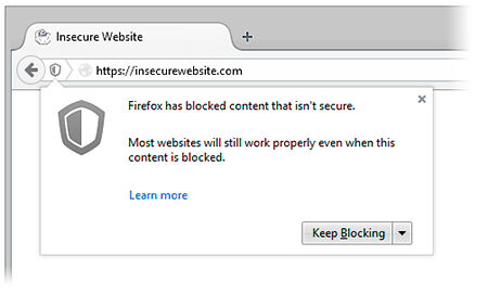 Firefox 29 blocked insecure contents