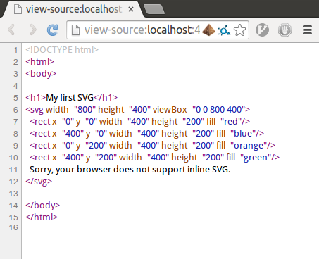HTML source code viewed in Chromium